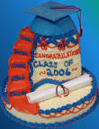 Steps to graduation cake